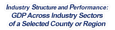 Kansas - Gross Domestic Product Across Industry Sectors of a Selected County or Region