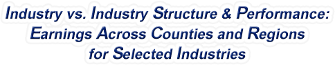 Kansas - Industry vs. Industry Structure & Performance: Employment Across Counties and Regions for Selected Industries