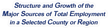 Kansas Structure & Growth of the Major Sources of Total Employment in a Selected County or Region